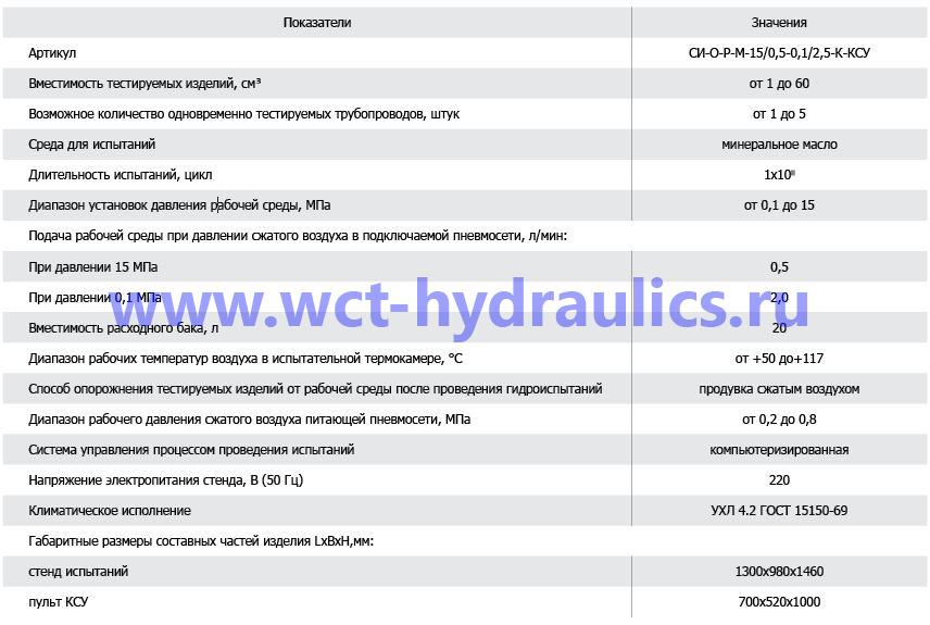 Стенд статических и усталостных испытаний полиамидных трубопроводов